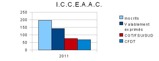 08-compar_ICCEAAC.png