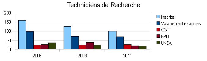 17-compar_Tech_Rec.png